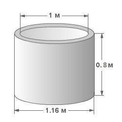 Бетонное кольцо КС-10-8